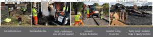 AB Chance Screw pile installation equipment